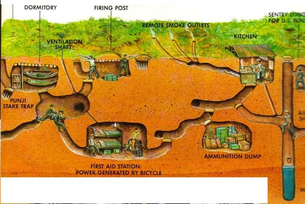 Cu Chi Tunnels