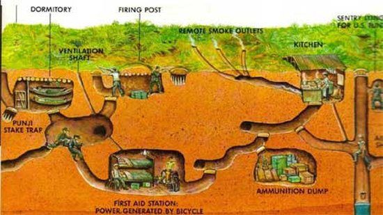 One day in Cu Chi Tunnels